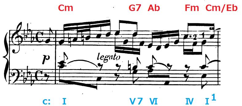 2-アルマンド