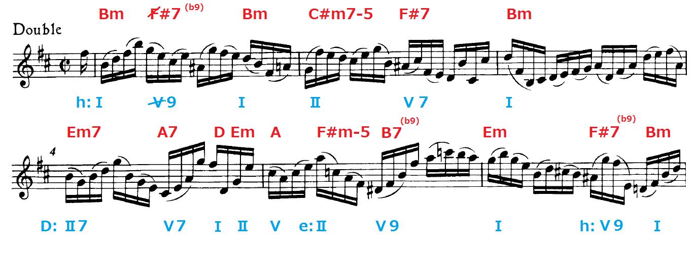 BWV1002-3