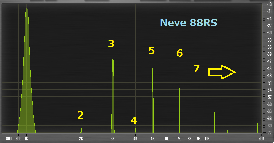 neve88rs
